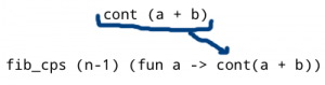 Step Three: We're expanding the first abstraction